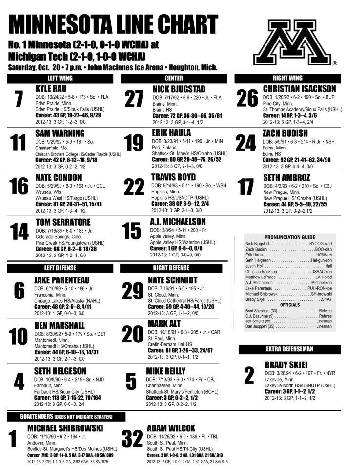 Minnesota Line Chart -  Saturday 10/20