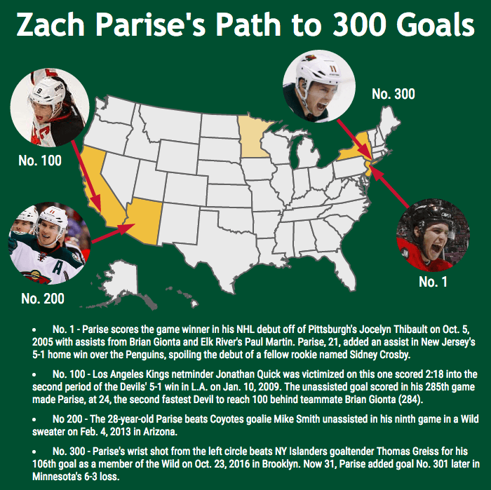 parise-300th-goal-infographic